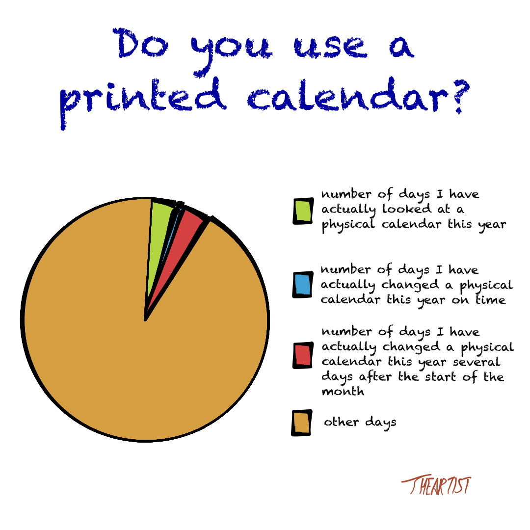 Do you use a printed calendar?